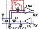 ルネサス、Bluetooth Low Energy用RFトランシーバで消費電流2.1mAを達成