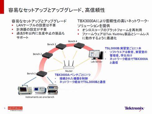 tt150511Tektronix002.jpg