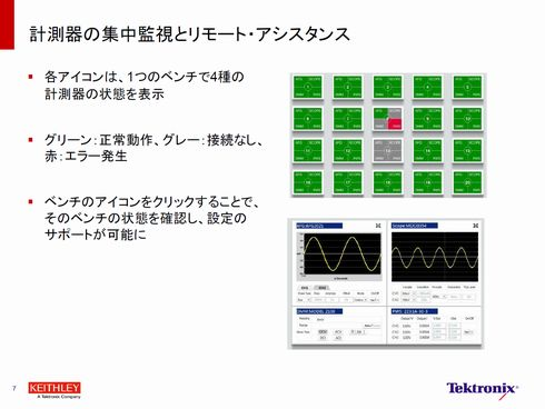 tt150511Tektronix003.jpg
