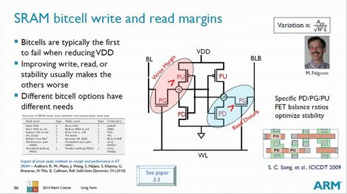 SRAMセル(6トランジスタ・セル)の回路図。出典:ARM