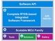 ルネサス、IoT向けに動作保証されたARMマイコンとソフトを一体で提供へ