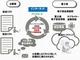 終息部品などへの迅速な対応を支援、電子部品ライフサイクル情報を提供