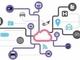 IoT実用化における7つの課題