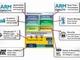 車載機器向けFPGA事業を強化、ADASにプログラマブルソリューション提供