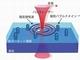 光による磁気弾性波の発生に成功、磁壁・磁区を高速に制御可能