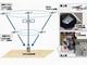 三菱電機、ミリ波で航空機から地上へ大容量通信