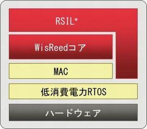 ts0807_fujitsu03.jpg