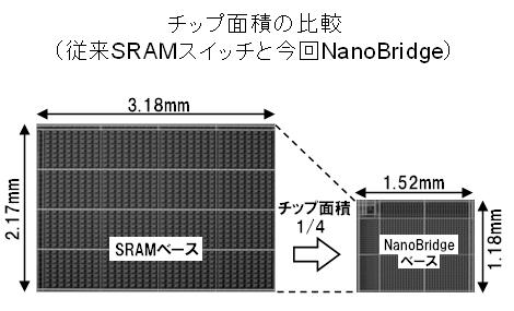 NB-FPGA