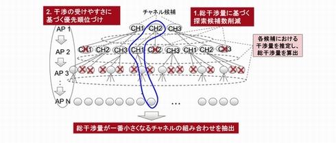 tm_150911fujitsu02.jpg