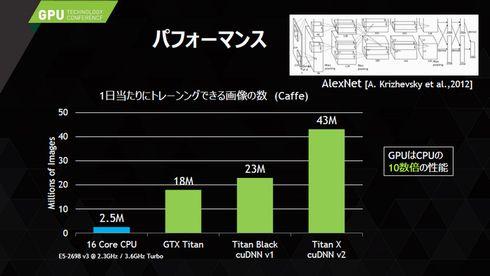 ts0918_NVIDIA02.jpg