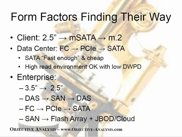 SSDにおけるフォームファクタの変遷