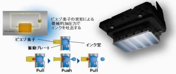 新工場で製造するインクジェットプリンタ用ヘッドのイメージ