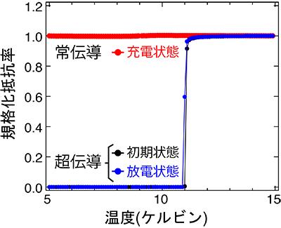 tm_151110tokyotech02.jpg