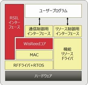 tm_151113fujitsu02.jpg