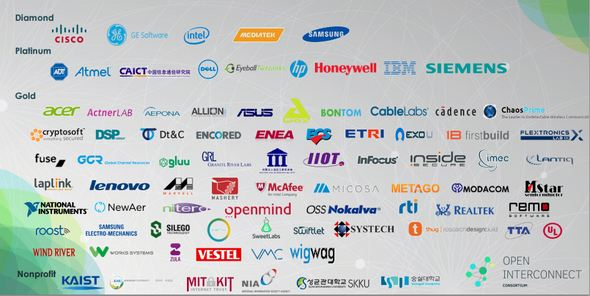 OICのメンバー企業の一例
