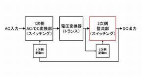 ts151209_FUJITSU02.jpg
