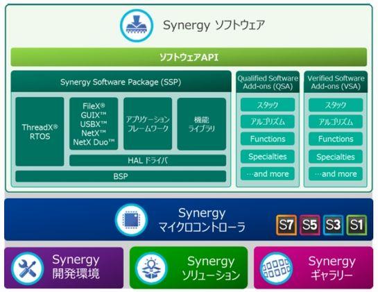 ts151211_Synergy01.jpg