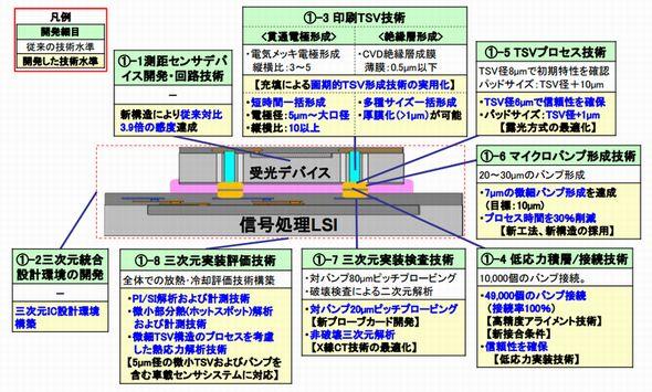 ts151216_NEDO02.jpg