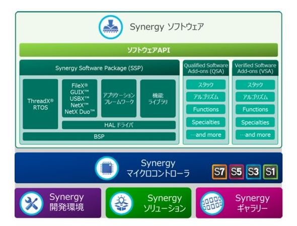 ts160106_Synergy02.jpg