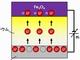 高集積化が可能、低電流スピントロニクス素子