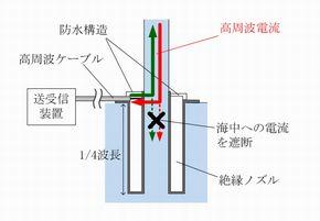 ts160128_MITSUBISHI03.jpg