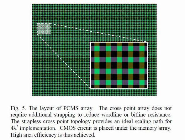 「PCMS」によるメモリセルアレイのレイアウト