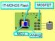 ルネサス 90nm BCDプロセス混載可能なフラッシュ