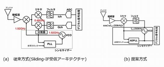 tm_160202toshiba01.jpg