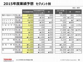 tt160204TOSHIBA002.jpg