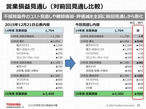 tt160204TOSHIBA003.jpg