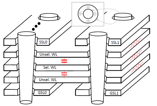 インターコネクトの形状