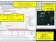 ルネサス、PCだけでMCUの初期評価ができるツール