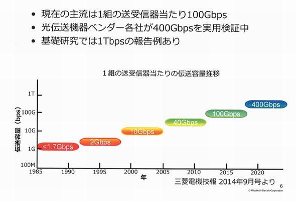 ts160215_Tbps01.jpg