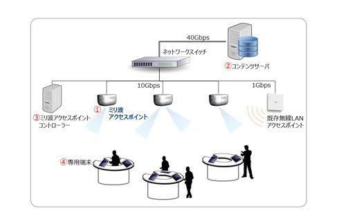 ts160218_WiGig03.jpg