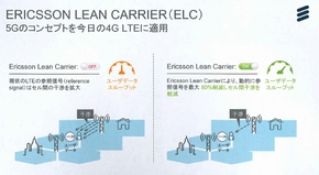「Ericsson Lean Carrier(ELC)」