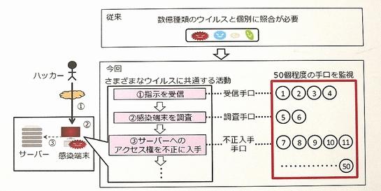 tm_160218mitsubishi-cyber01.jpg