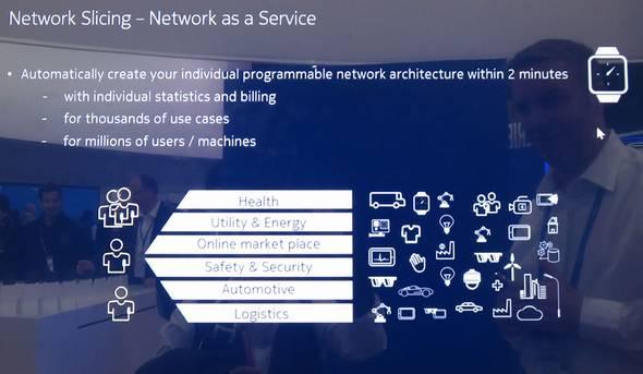 ネットワークスライシングの概念