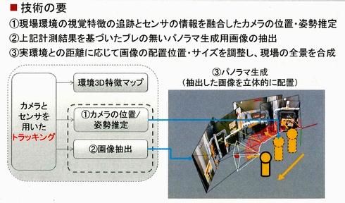 ts160318_fujitsu01.jpg