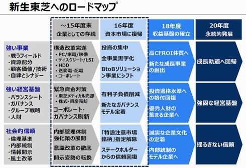 tt160318TOSHIBA001.jpg