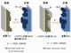 蓄電池の充放電特性を改善する基礎技術を開発
