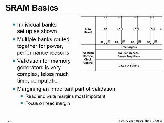 SRAMの基本要素とレイアウト:福田昭のデバイス通信 ARMが語る、最先端 ...