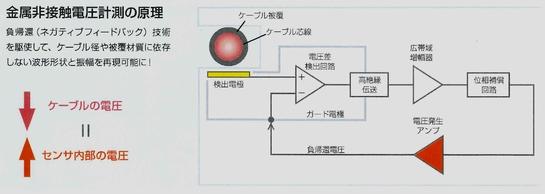 tt160421HIOKI002.jpg
