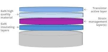 「G-Stack」の模式図