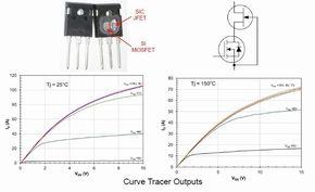 SiC MOSFETとSiCカスコードデバイスの比較