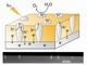 ナノコンポジット結晶、水分解の効率を向上