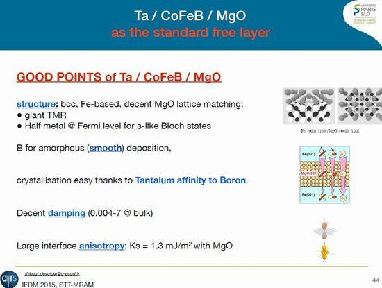 福田昭のストレージ通信 次世代メモリ、STT-MRAMの基礎(13):MTJの自由層に求められるもの (1/2)