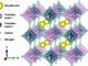 カルシウムイオン電池の優れたサイクル特性確認