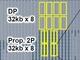 ルネサス「世界最速/高集積」の画像処理用SRAM