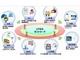 NTT西日本、LPWAネットワークを現場で検証