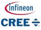 InfineonがWolfspeedを買収へ、SiC事業を強化